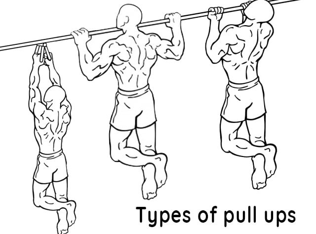 types_of_pull_ups_by_anytimestrength-dbvtgz9.jpg
